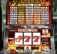 Original Slots That You Can Find In Modern Online Casinos